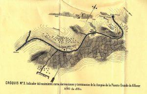 Ruta de la Acequia de Aynadamar en 1880